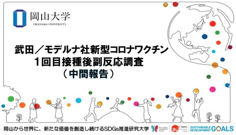 【岡山大学】武田/モデルナ社新型コロナワクチン 1回目接種後副反応調査(中間報告)の画像
